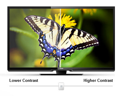 buying a Tv - contrast ratio