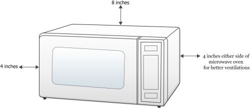 microwave maintenance - distance from wall