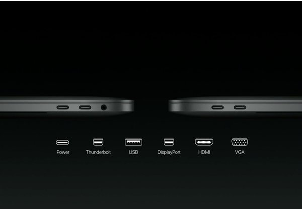 rsz_hello-again-event-macbook-pro-ports-functions