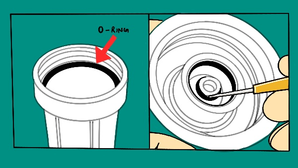 Leaking Faucet Or Filter/Membrane width=