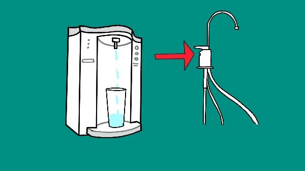 Slow Water Flow width=
