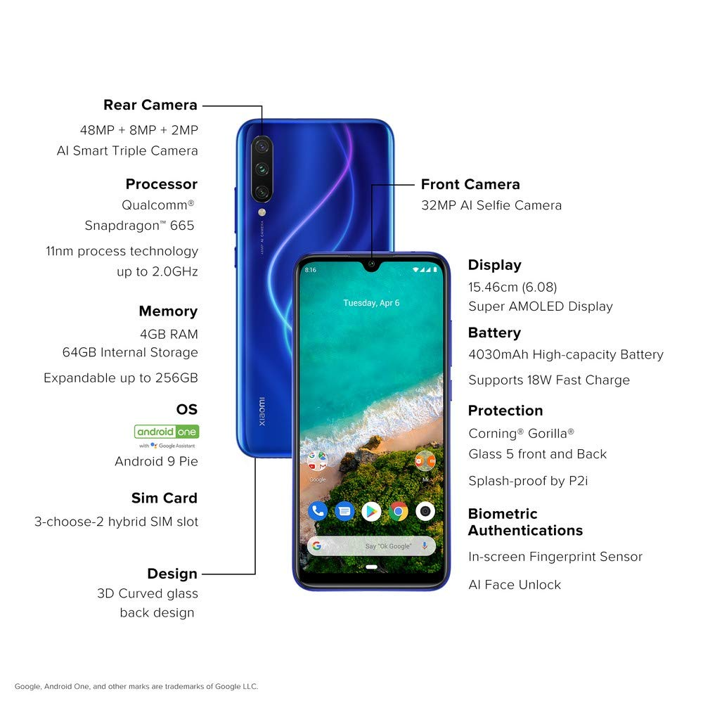 The Mi A3 Has Good Hardware For The Price