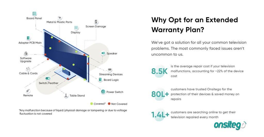 Onsitego TV Extended Warranty