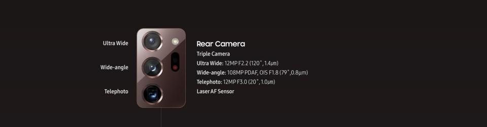Samsung Galaxy Note 20 Ultra Rear Camera Specs