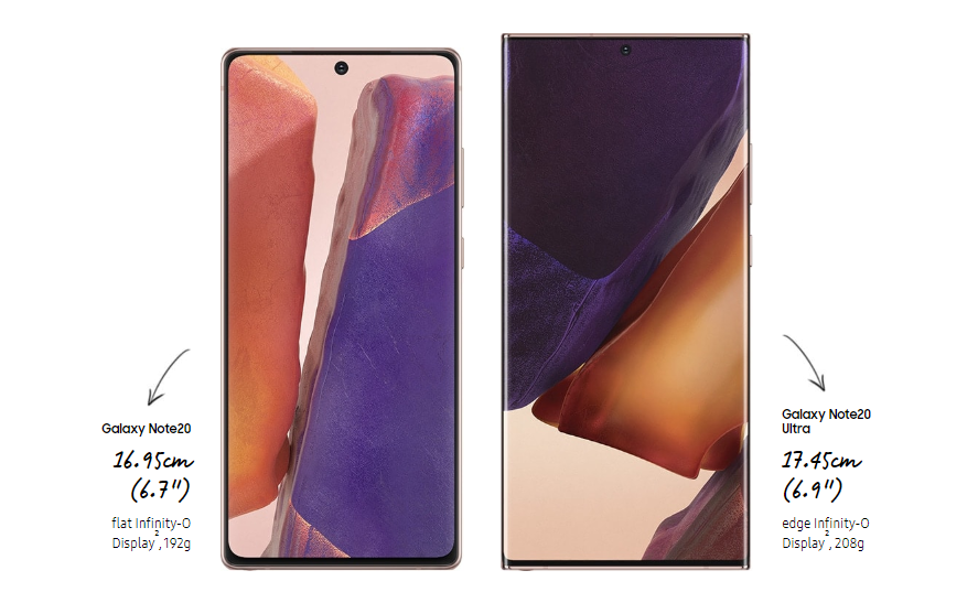 Samsung Galaxy Note 20 vs. Samsung Galaxy Note 20 Ultra Screen Comparison