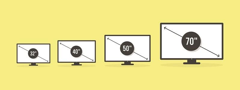 TV Screen Sized Measured Diagonally