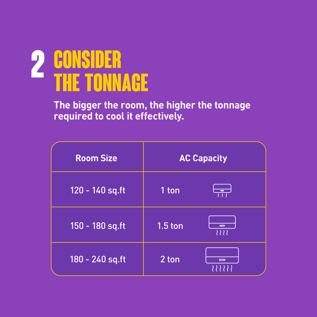 AC Buying Guide -Step 02