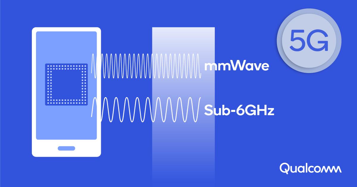 5g-mmwave-sub-6ghz