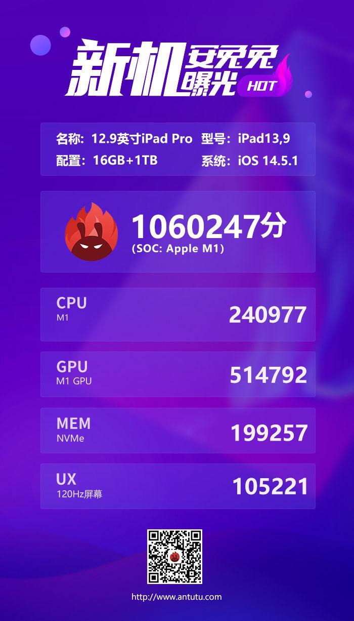 apple_ipad_pro_12-9_antutu