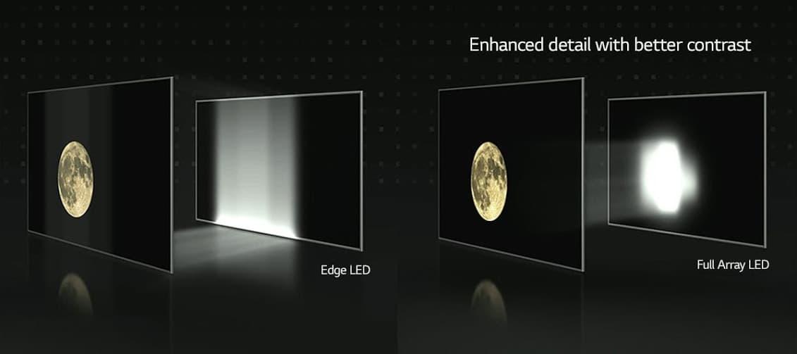 Edge Lit vs Full Array Local Dimming On LCD TVs