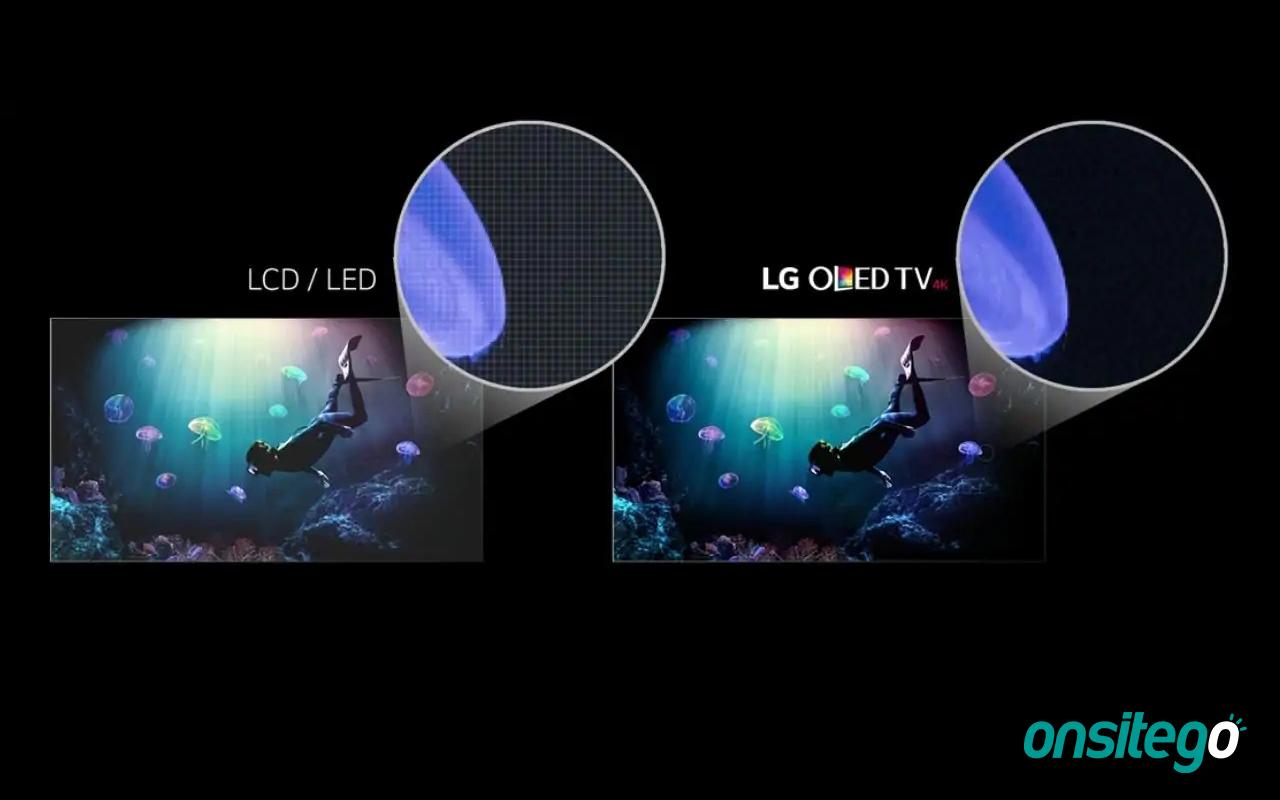 OLED vs LCD Pixel Backlight