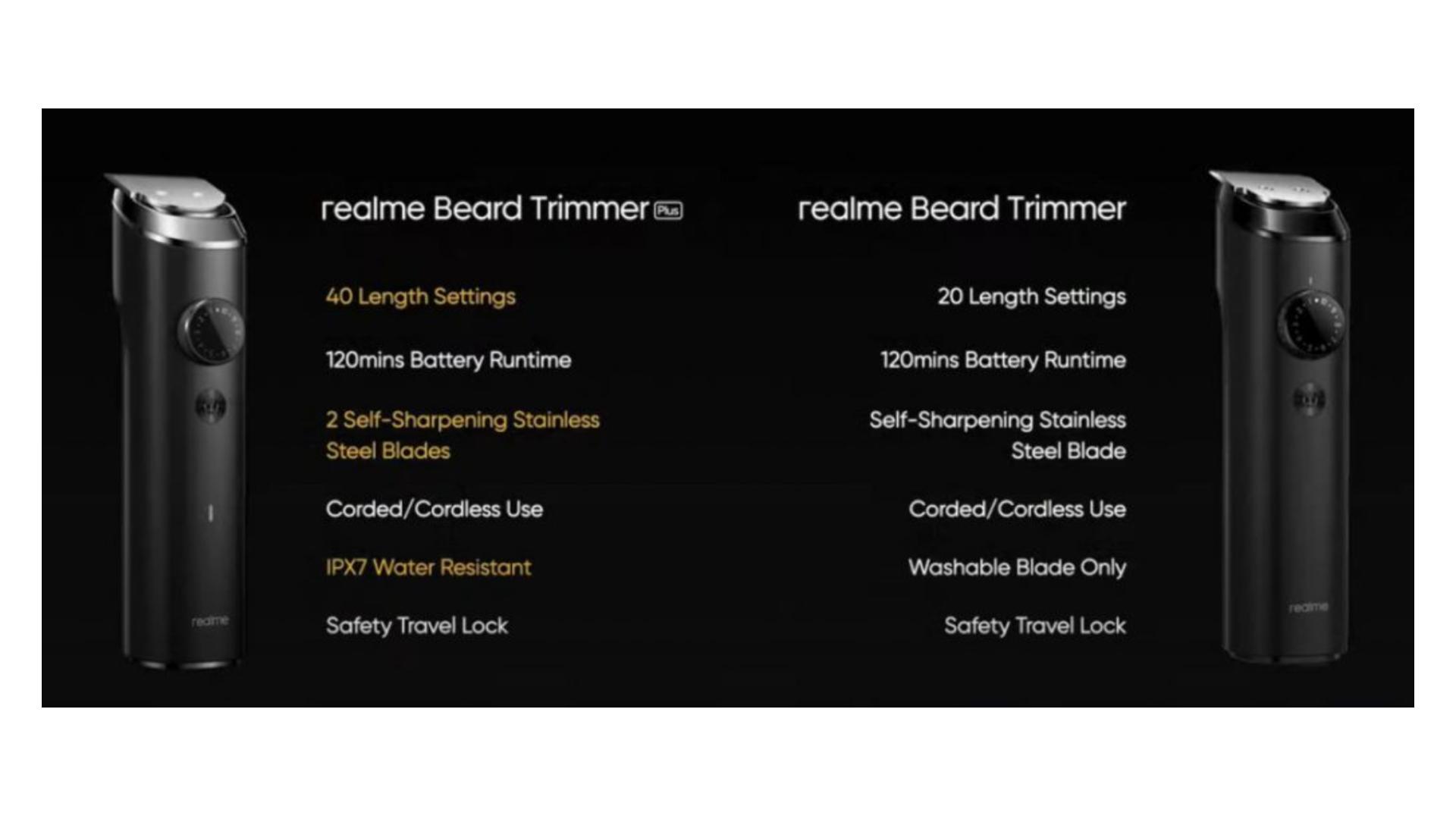 Realme Beard Trimmer, Beard Trimmer Plus Features