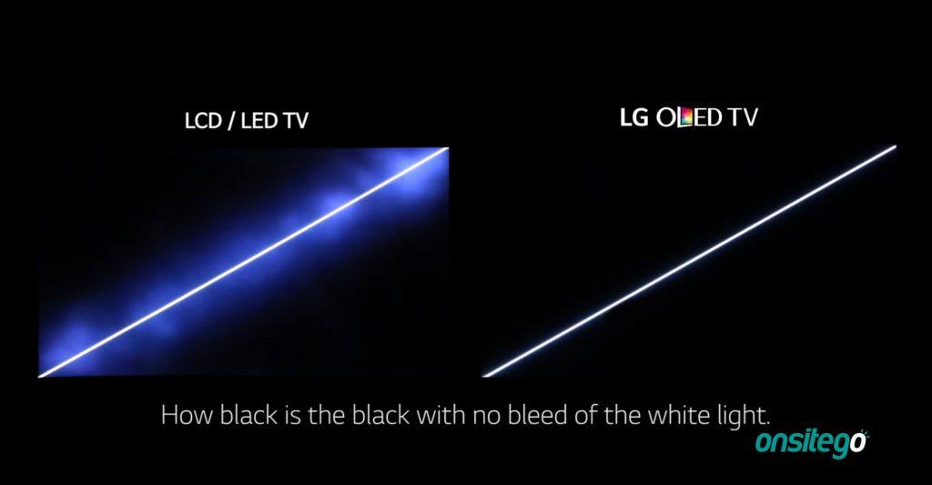 OLED TV vs LCD TV Black Levels