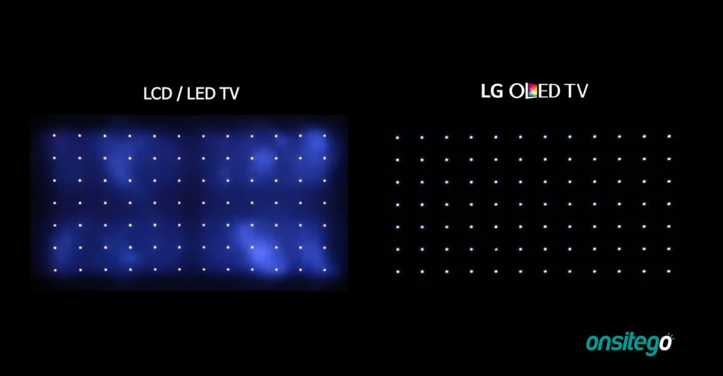 OLED TV vs LCD TV Black Levels & Uniformity