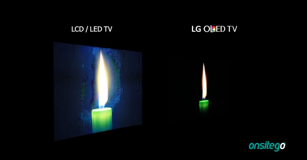 OLED TV vs LCD TV Viewing Angles Comparison
