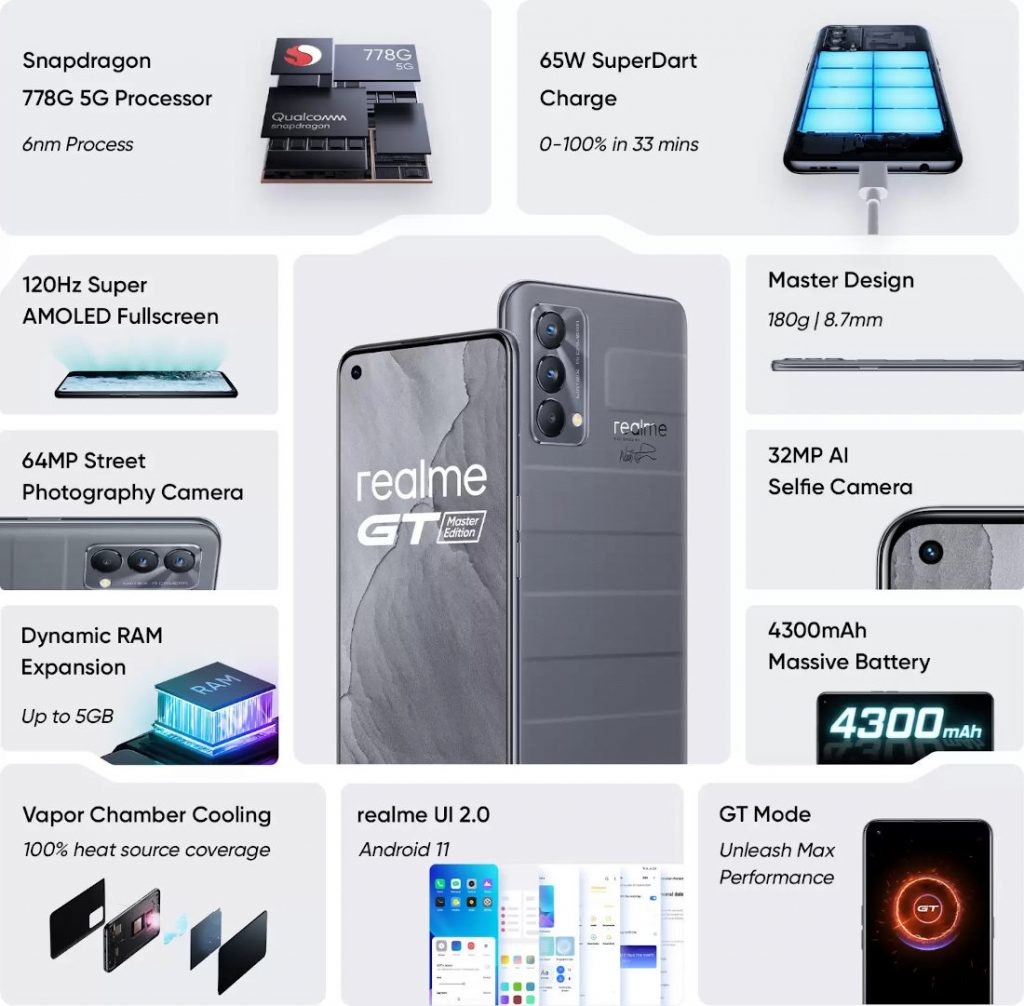 Realme GT Master Edition Specifications