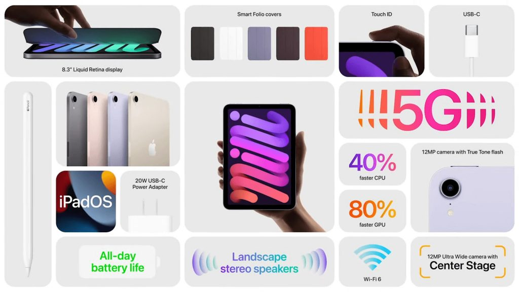 Apple iPad Mini (2021) Specifications Features